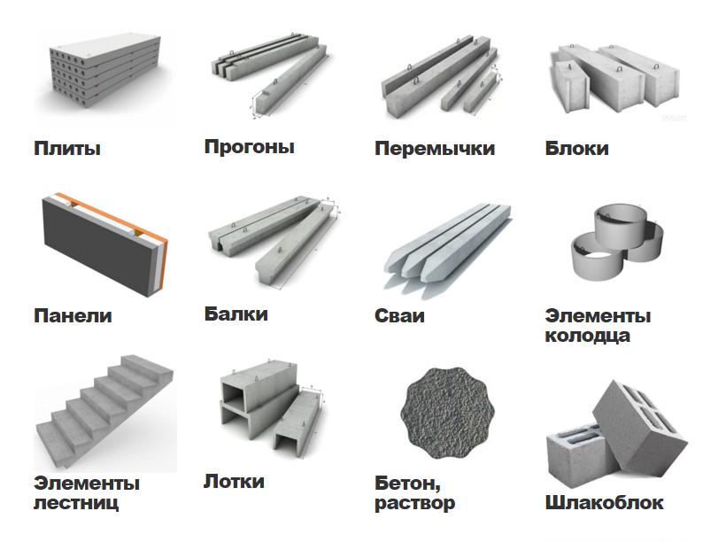Купить бетон крым черноморское бетон асфальто