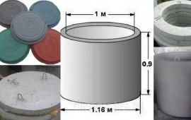 Бетонные кольца от производителя